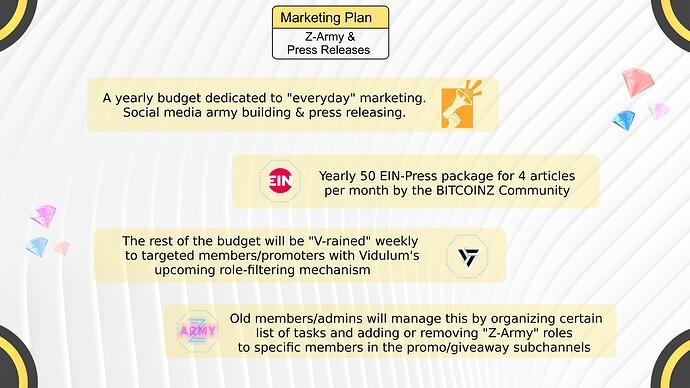 Artwork Marketing plan