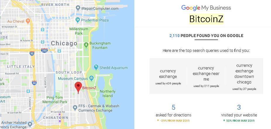 BitcoinZ%20maps%20listing%20combo